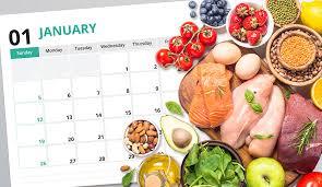 Keto Diet - como usar - efeitos secundarios - capsule